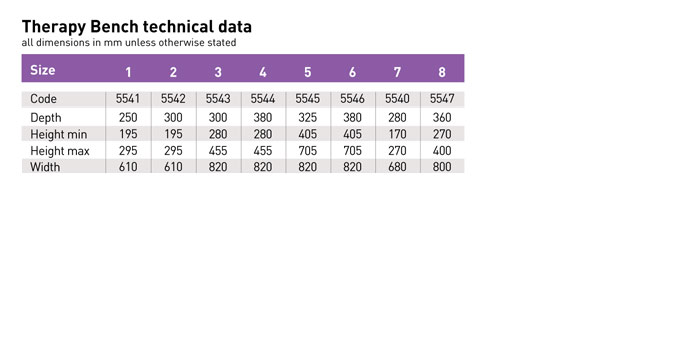 therapy bench technical data